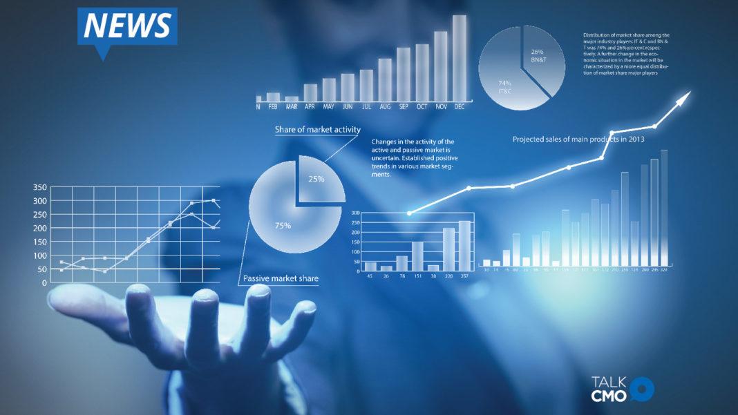 Contentsquare, Analytics Platform, Revenue-Generation, artificial intelligence,