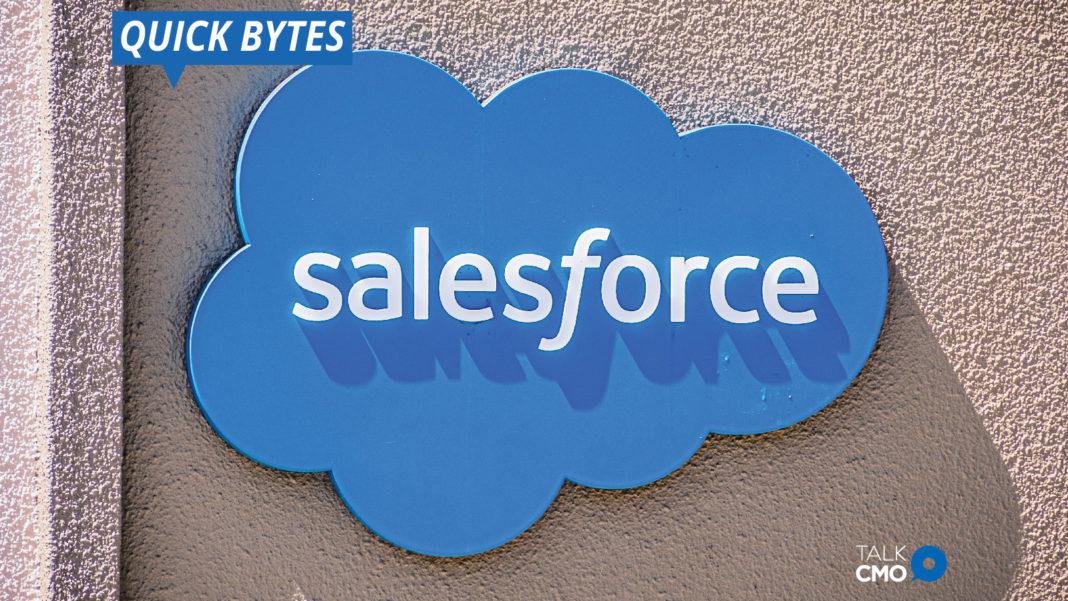 Salesforce.com Inc. (CRM), Mesa Adaptive Moving Average (MAMA), Fractional Moving Average