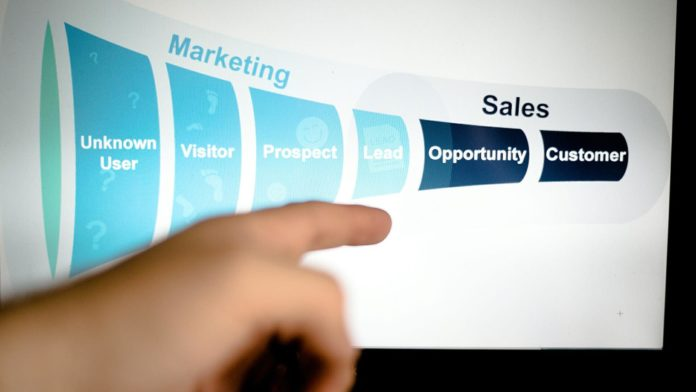 Sales, Marketing, Marketers, Sales-Marketing Integration, Data Analytics, Cross-selling, CX, Customer journey, Data, Revenue Operation, Finance, Company Culture, cold calling, account research, ABM, Account-Based Marketing, B2B Marketing, B2B Marketers CEO, CMO, Sales, Marketing, Marketers, Sales-Marketing Integration, Data Analytics