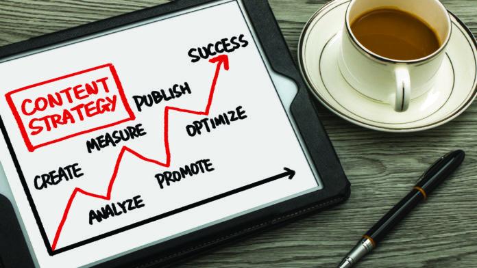 CMO, CEO, B2B, B2b marketing, Content marketing, Marketing mix, Coronavirus, Brand, COVID-19