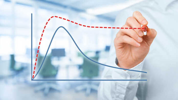 Empowering the Marketing Life Cycle by Infusing it with Data Analytics