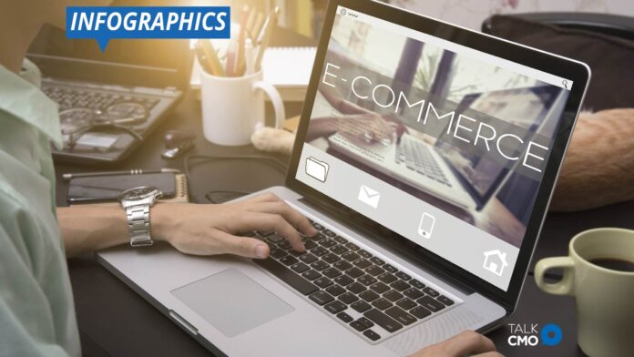Top Marketing Trends to Look Out for in 2021 Evolution of E-Commerce