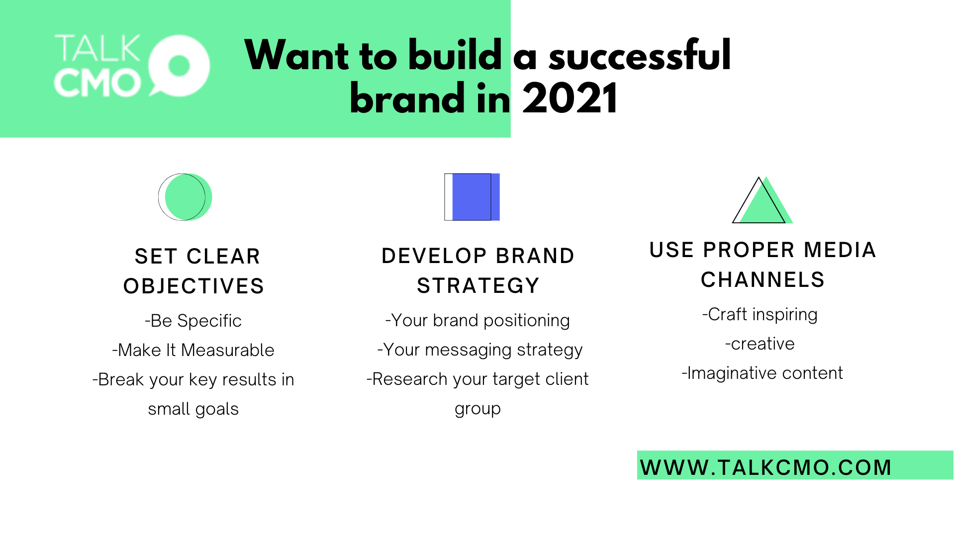 Want to build a successful brand in 2021- CMOs Brand Strategy